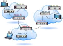 Серия ITS-200 Учебная система IPv6 серии
